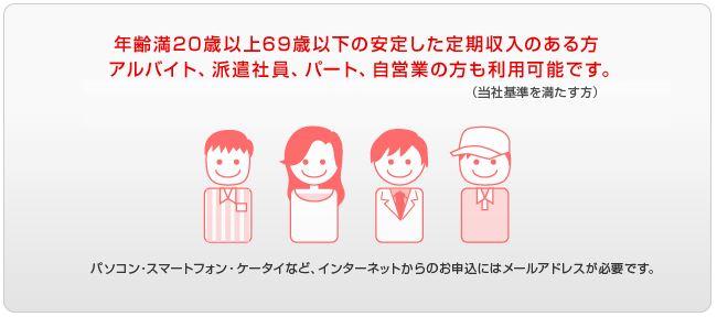 SMBCモビットの申し込み条件.公式サイト